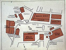 Roman forum plan